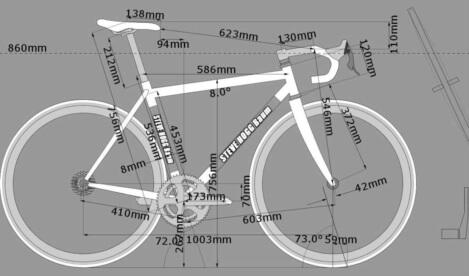διαστάσεις ποδηλάτου
