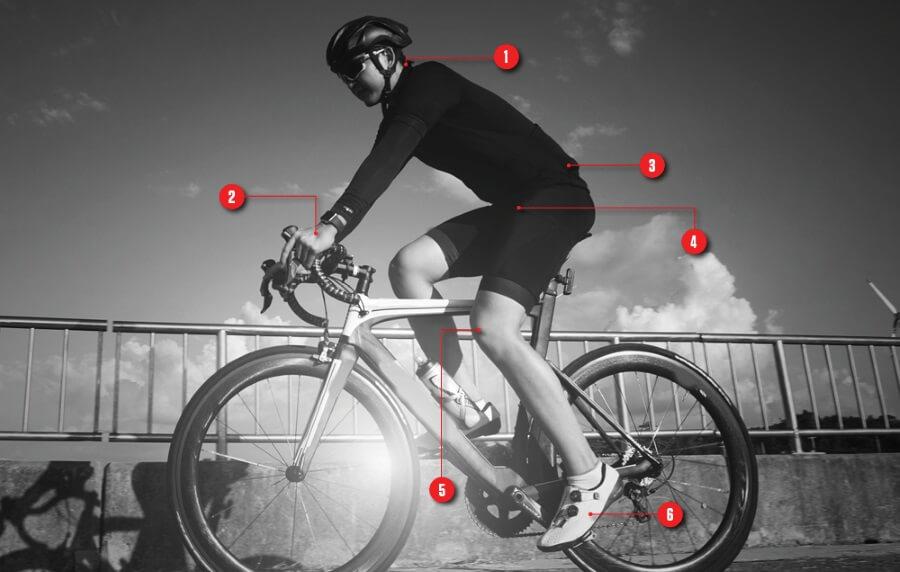 ποδήλατο σημεία προσοχής