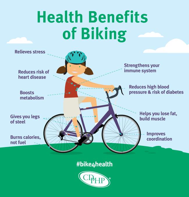 ποδηλασια υγεια