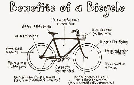 ποδηλατο οφελη